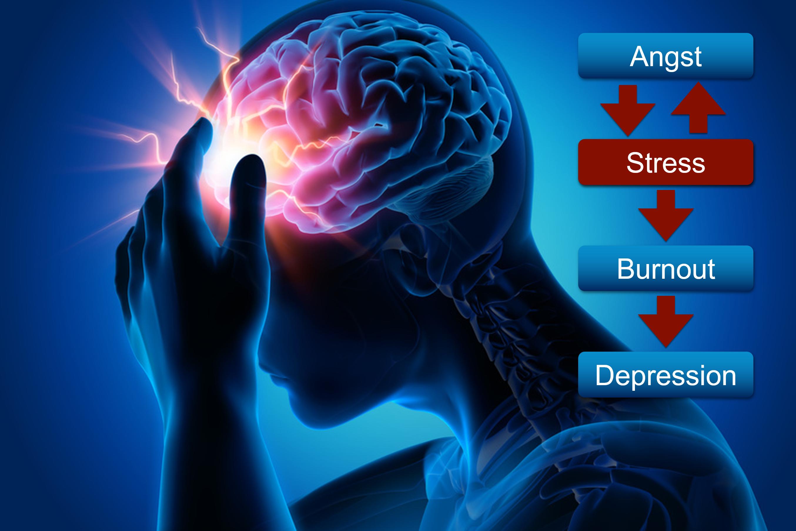 2017-01-01-stress-burnout